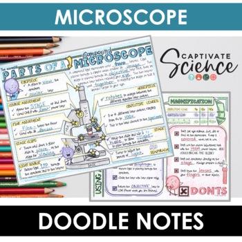 microscope pdf notes