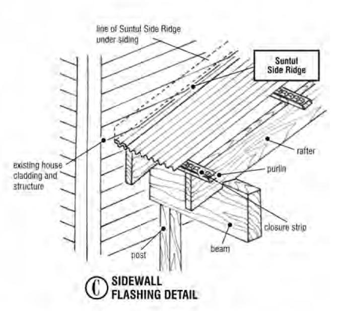 suntuf roofing installation instructions