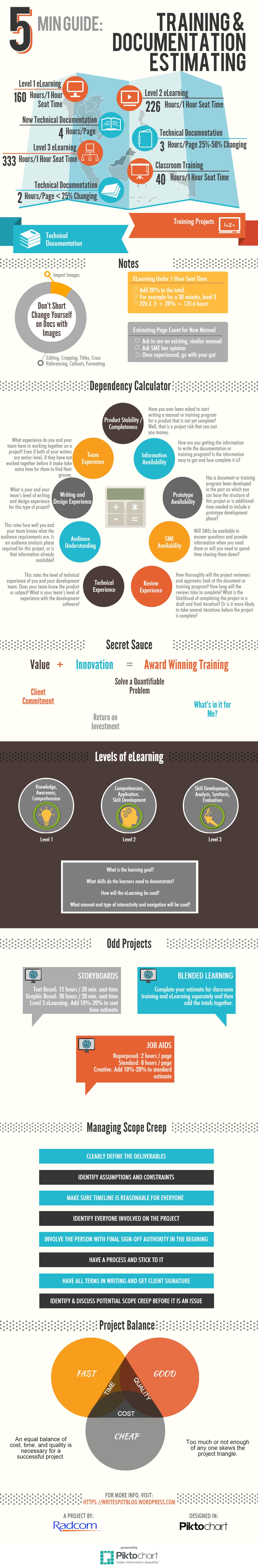 training management system project documentation