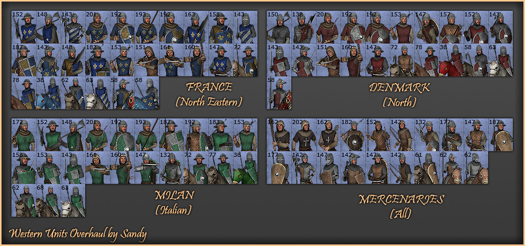 medieavl 2 total war unit pdf