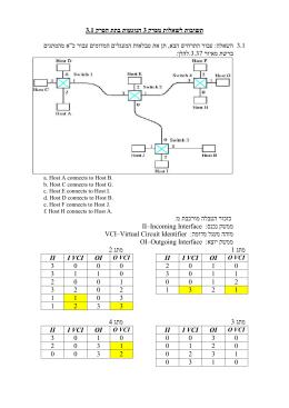 wisc coding scoring instructions