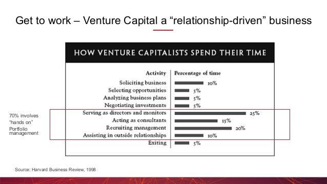 venture capital pdf
