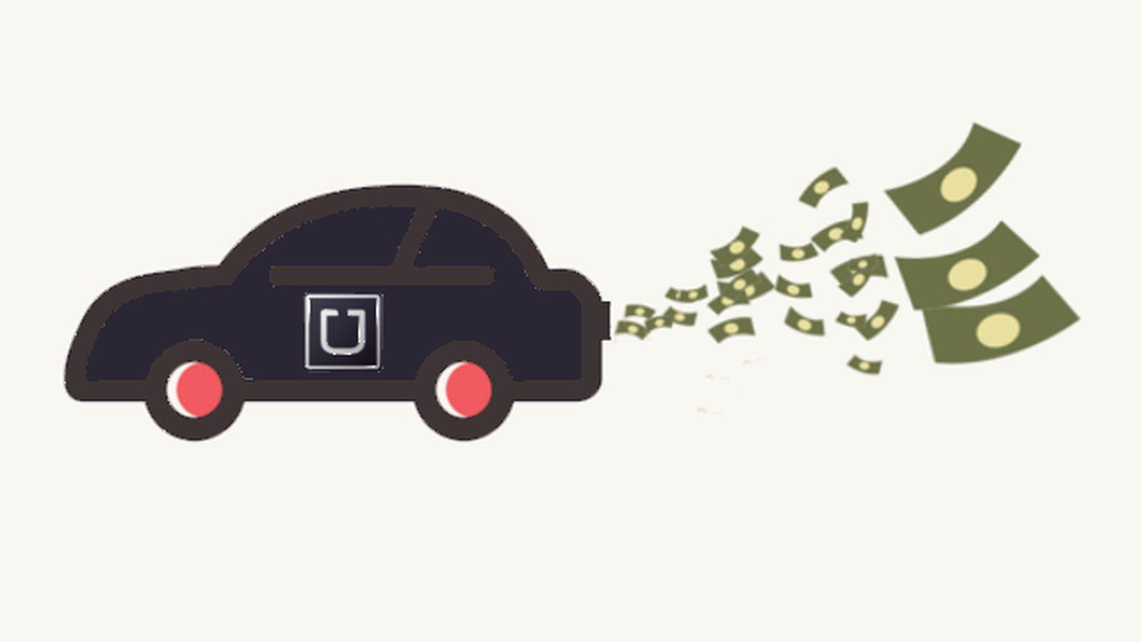 uber documentation