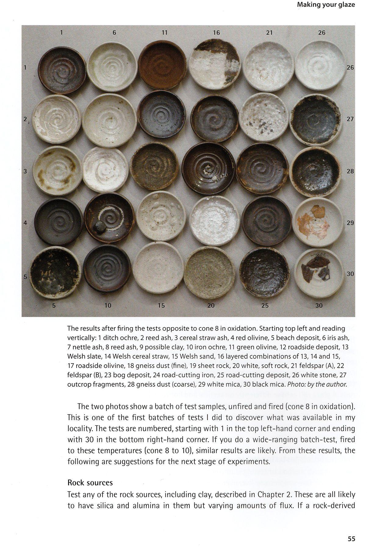natural glaze recipes cone 6 pdf