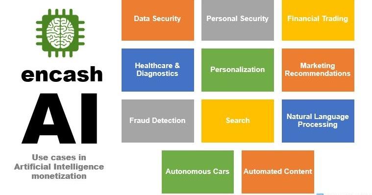 successful business intelligence pdf