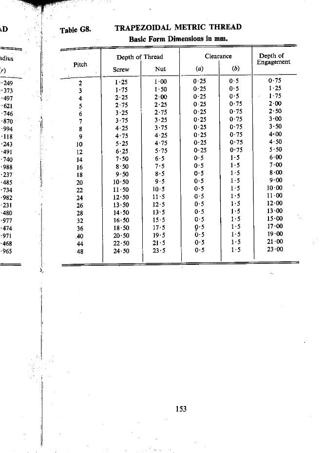 metric acme thread chart pdf