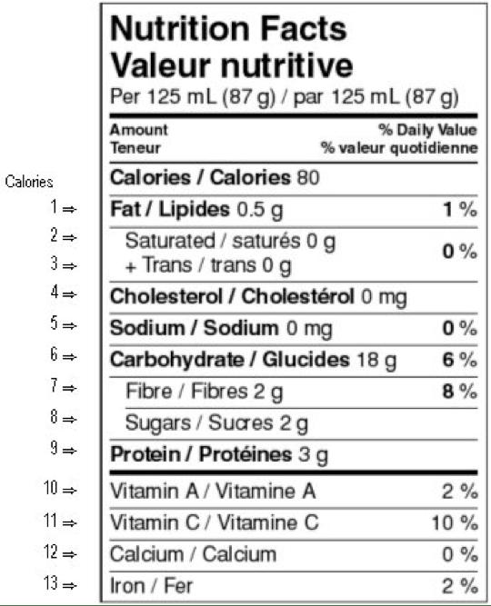 milk composition table pdf