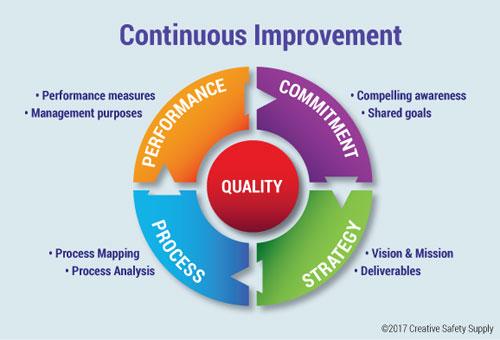organizational change management strategies pdf