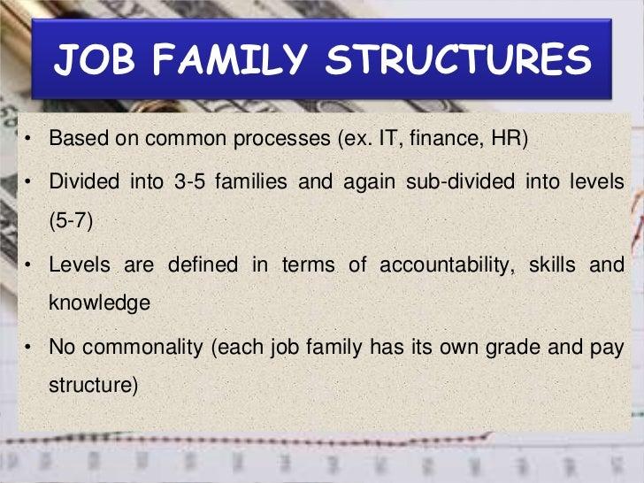 sample job family matrix
