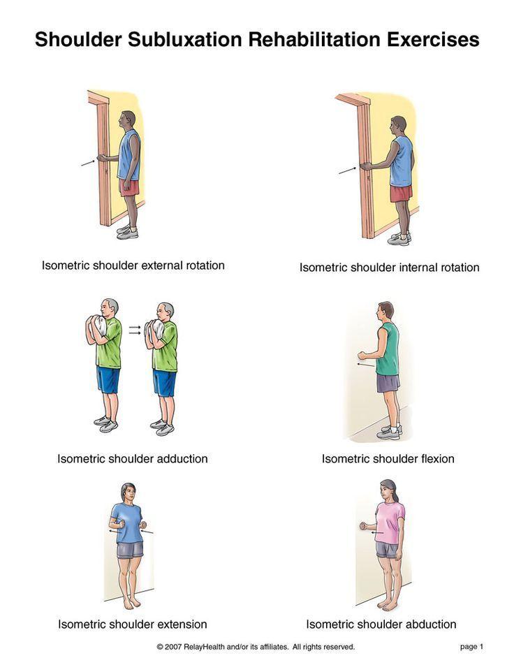 shoulder stabilisation exercises pdf