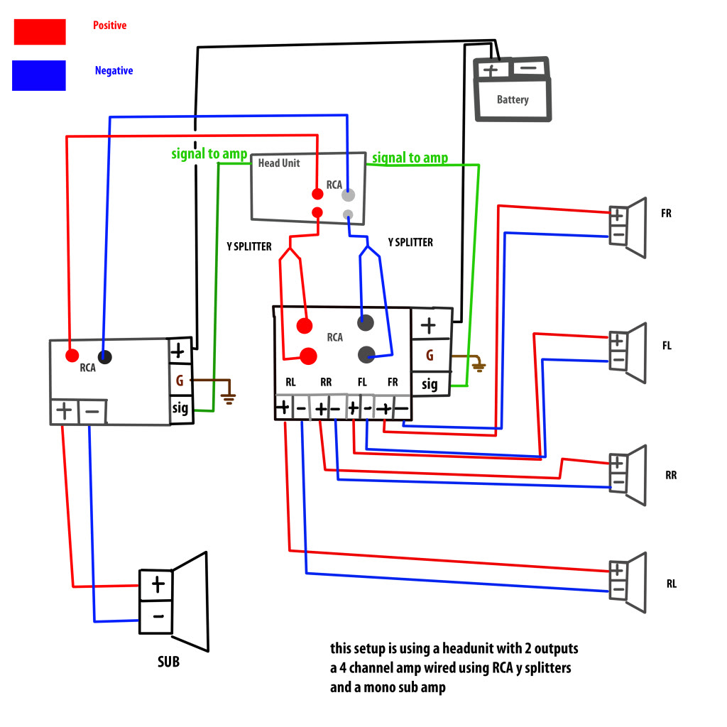 sub wiring guide